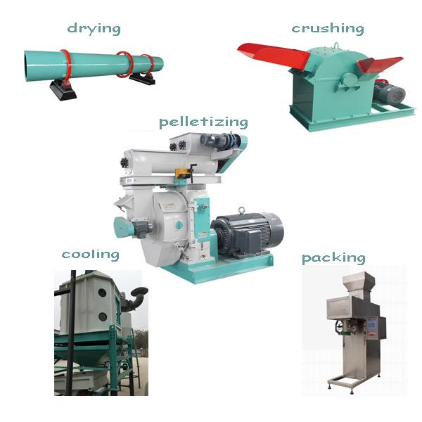 manure pelletizing process